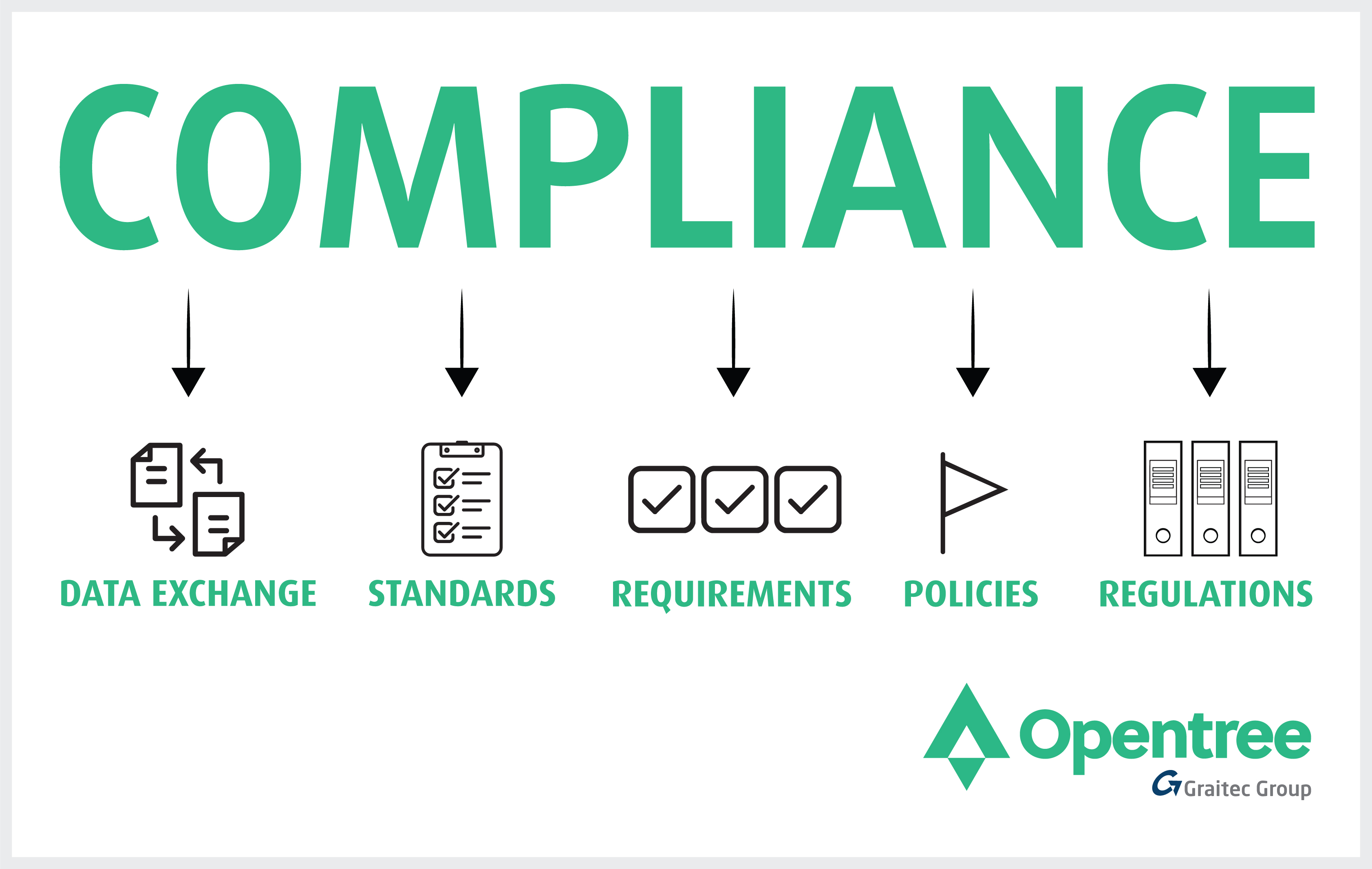 Document Management for Architects and Engineers - Compliance